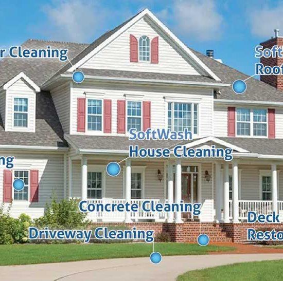 Urban Exquisite Inc Services